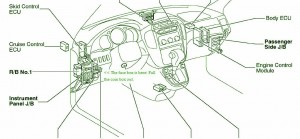 toyota fuse box diagram fuse box toyota 2001 highlander diagram. Black Bedroom Furniture Sets. Home Design Ideas