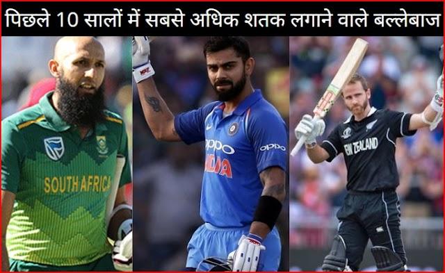 पिछले 10 सालों में सबसे अधिक शतक लगाने वाले बल्लेबाज, देखें कौन है नंबर वन