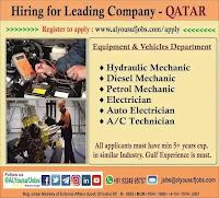 Equipment & Vehicles Department Job Vacancies Qatar
