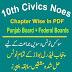 10th Class Civics PDF Notes Download