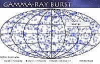 Gamma Ray Burst Monitor