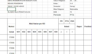 Format Penilaian K13 Sma Dan Smk Terbaru Kherysuryawan Id