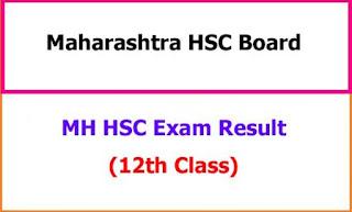 Maharashtra HSC 12th Class Exam Result 2021