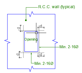 Opening in R.C.C. Wall