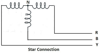 star Connection in hindi