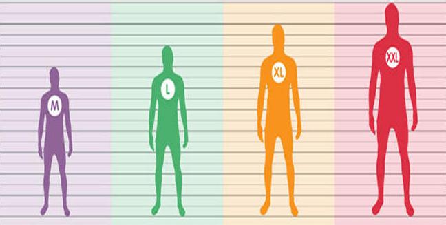 مقاسات الجسم المثالي للرجل حسب الطول - Aljism Blog