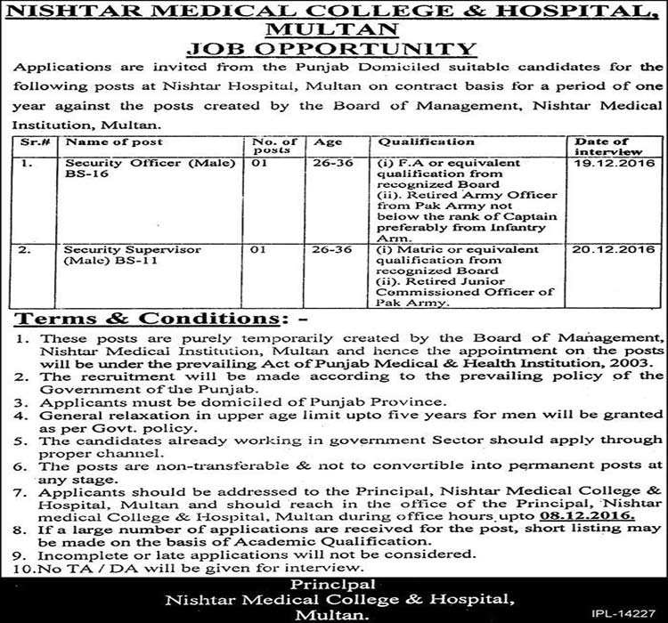 Nishtar Medical College and Hospital Jobs in Multan