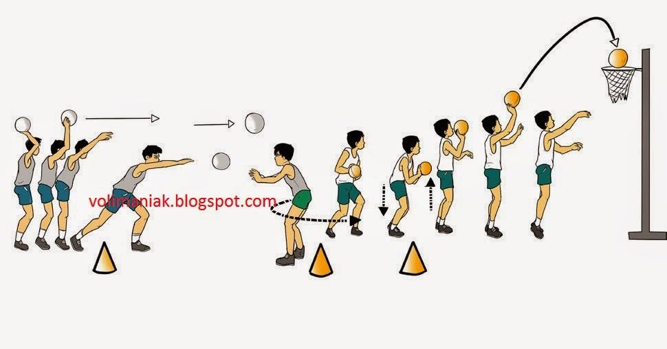 Jelaskan Dimaksud Dengan Variasi Dan Kombinasi Permainan Bola Basket