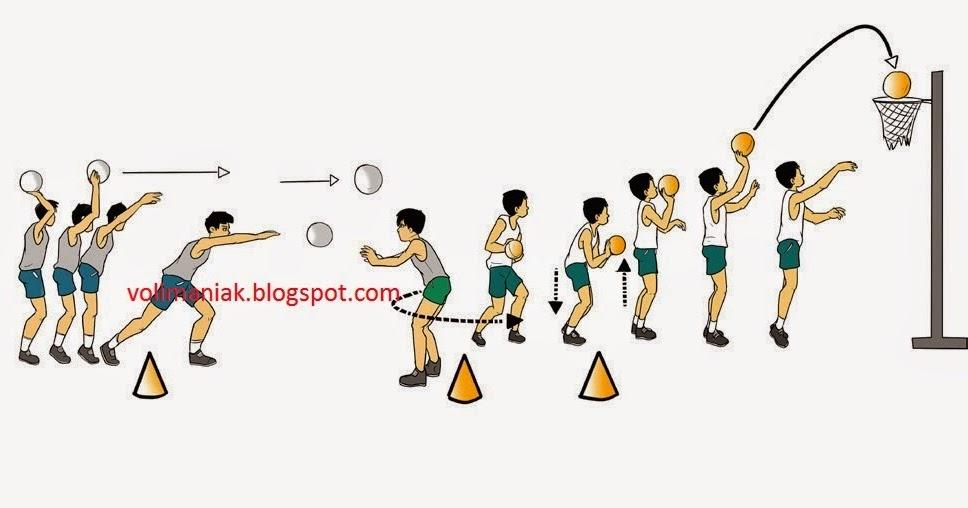 Variasi Dan Kombinasi Aktivitas Bermain Bolabasket Permainan Bola Voli