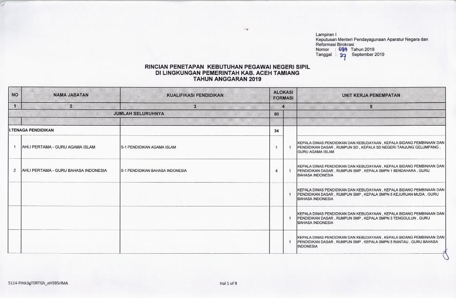 Penerimaan CPNS Kabupaten Aceh Tamiang Tahun 2019
