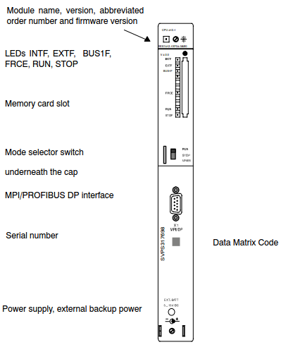 Ashu@automation: Basics Of S7-400