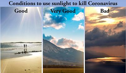 sunlight kill coronavirus