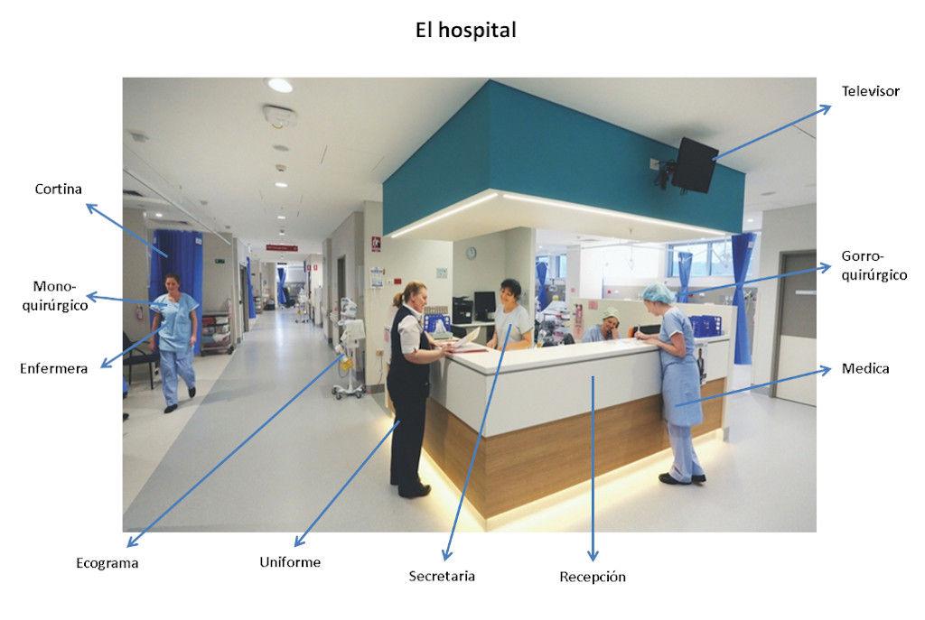 Spaanse woorden el hospital