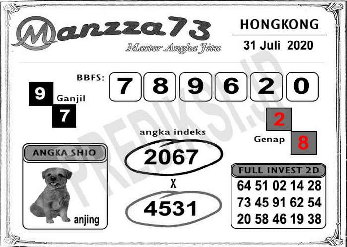 Kode syair Hongkong Jumat 31 Juli 2020 282