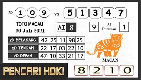 Prediksi Pencari Hoki Group Macau Jumat 30-07-2021
