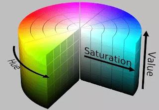 Apa Perbedaan Antara RGB, Hex dan HSL-8