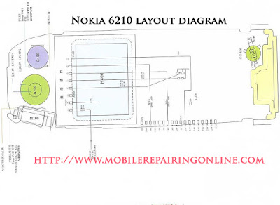 Download Nokia 6210 free schematic here PDF
