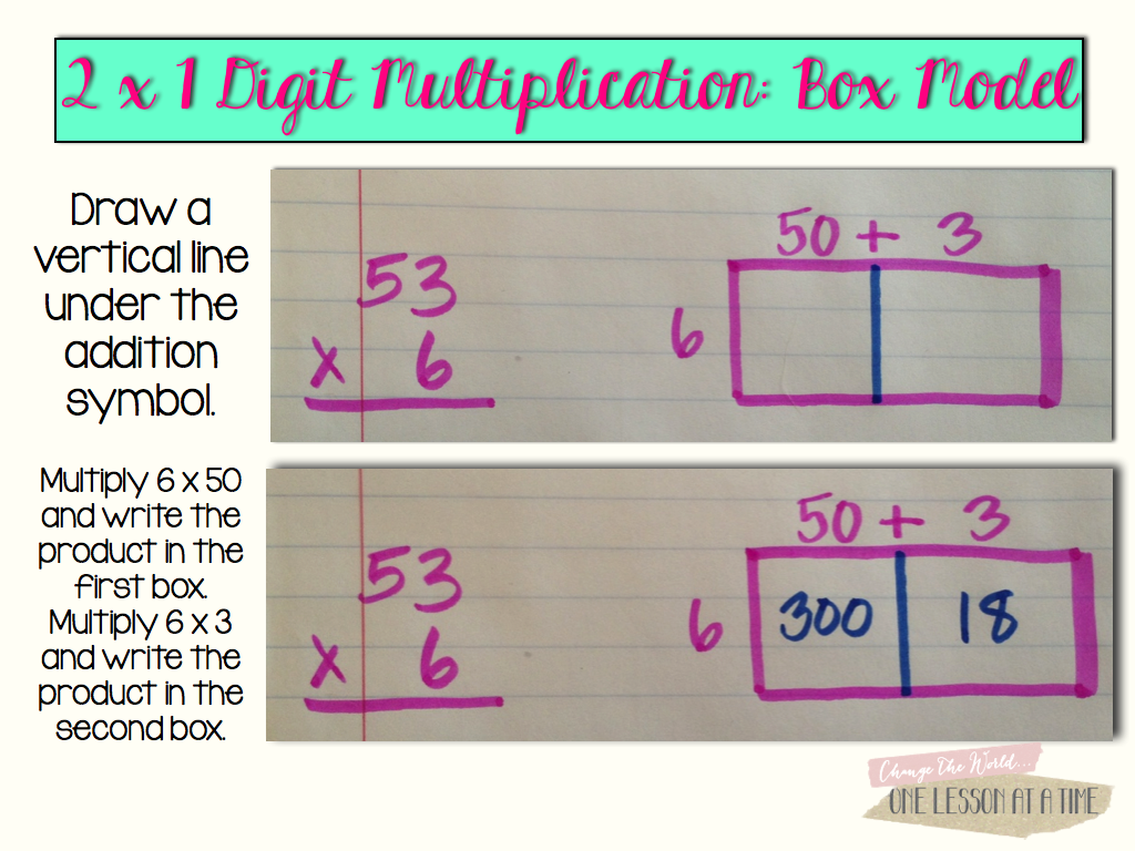 2 By 1 Multiplication In 4th Grade