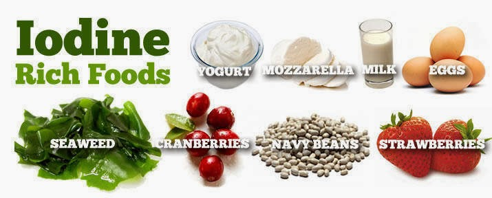 What Foods Contain Iodine Naturally