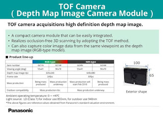 images%2B%252833%2529 - Update In: This Panasonic ToF camera sensor that CAN READ YOUR OWN MIND!