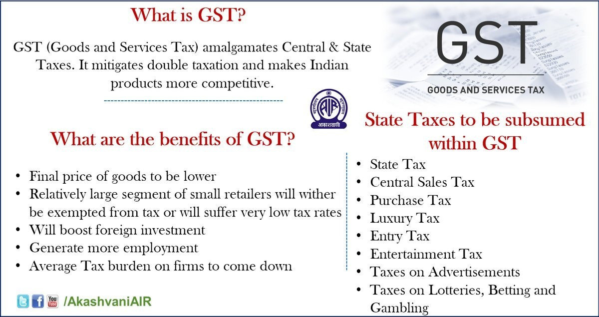 GST Rules
