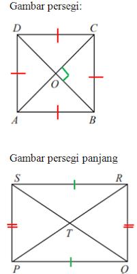 Jawaban bentuk persegi dan persegi panjang