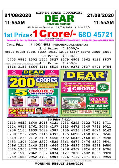 Lottery Sambad Result 21.08.2020 Dear Treasure Morning 11:55 am