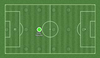 Player Positioning Defensive Midfielder