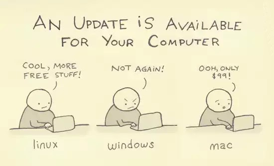 expression of various OS users after being notified for an update