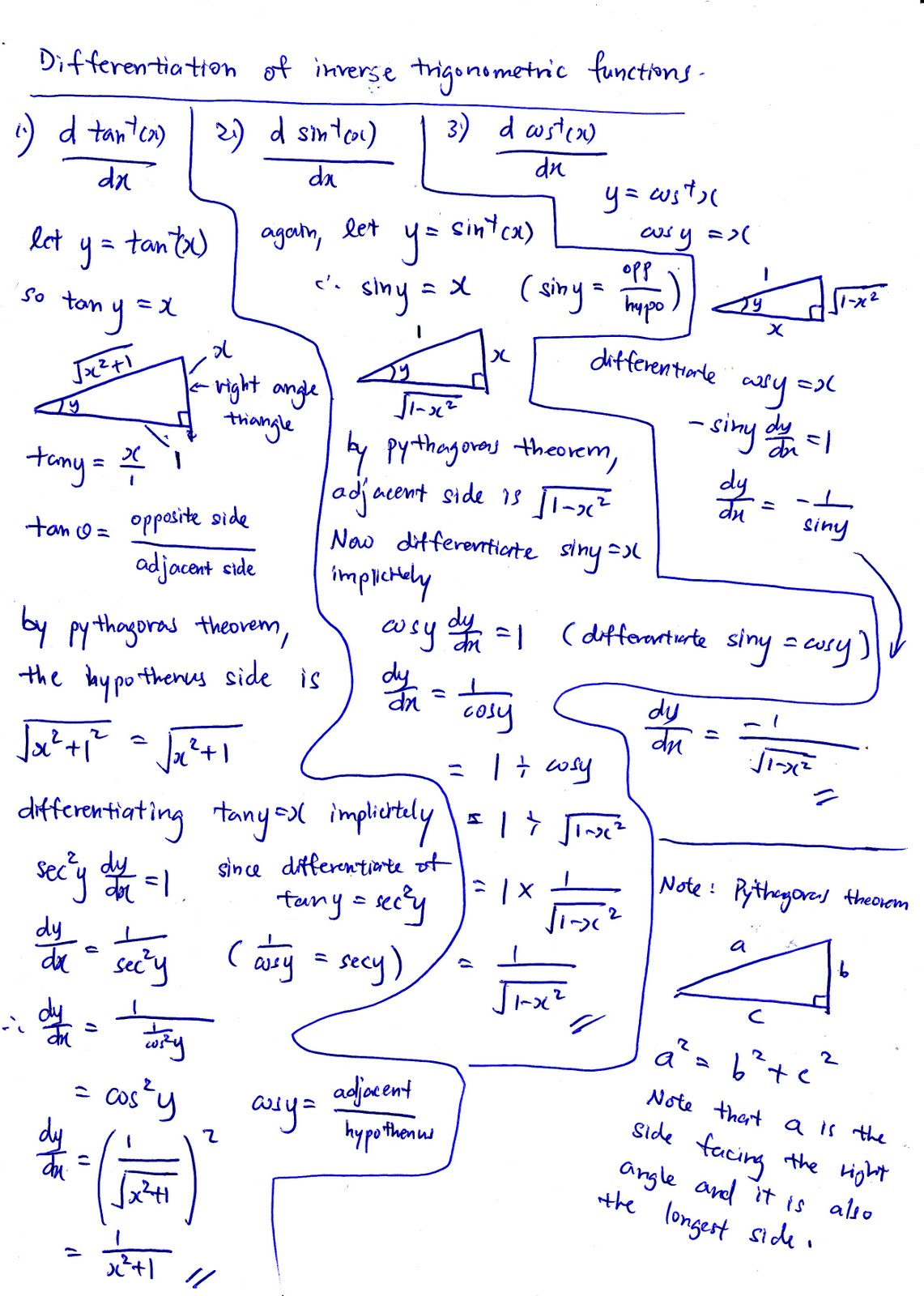 The Maths Clinic Differentiation Of Inverse Trigonometric Functions