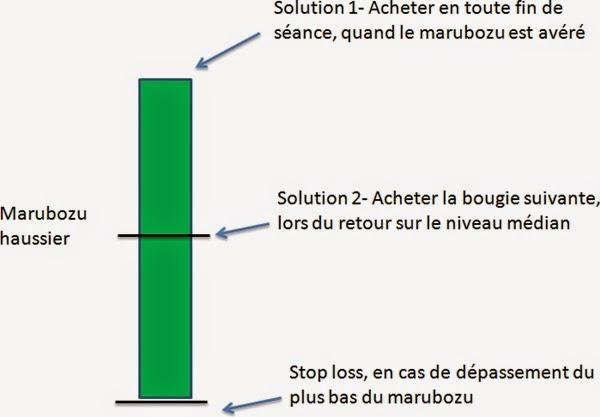 chandeliers-japonais-trading-solution-1