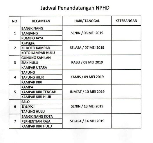 Jadwal penandatangan NPHD 2019