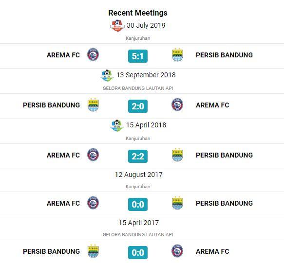 Persib Bandung vs Arema FC