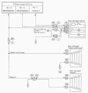 1999    Subaru       Impreza       Wiring       Diagram        Wiring       Diagram    Service Manual PDF
