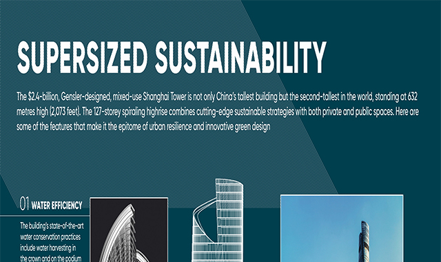 Blueprint: Shanghai Tower, one of the world's most cutting-edge buildings