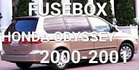 letak box sekring HONDA ODYSSEY 2000-2001