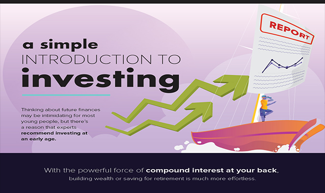 A simple investment introduction #infographic