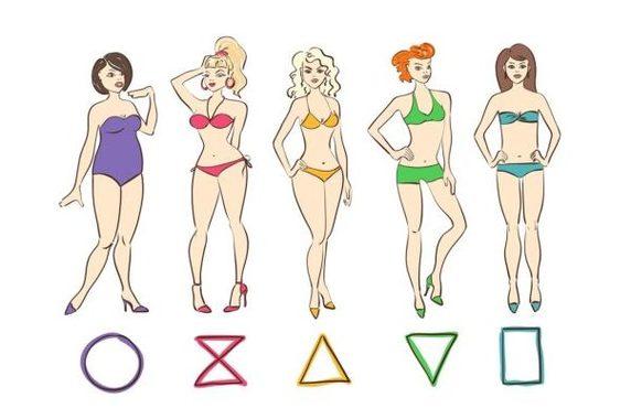 Come Toglierti Ogni Dubbio Sulla Forma Del Tuo Corpo