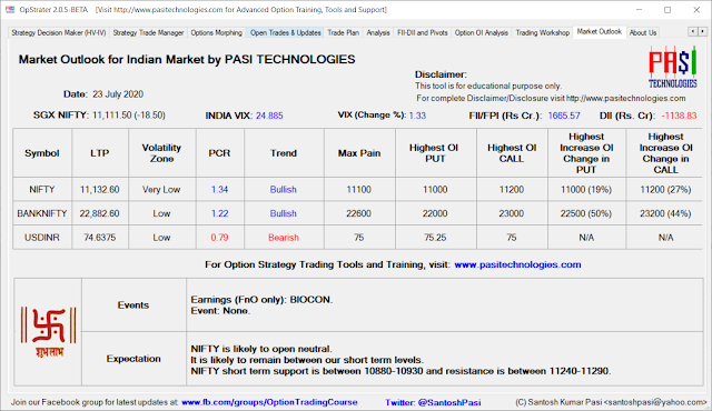 Indian Market Outlook: July 23, 2020