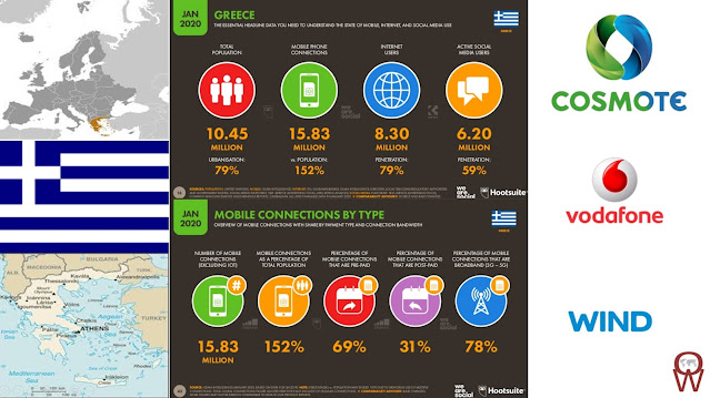 Greece - 5G on the move...