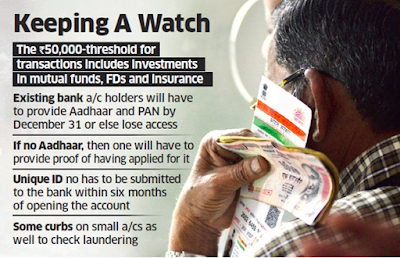 Aadhaar made-mandatory-for-new-bank-accounts-transactions-above-Rs.50,000