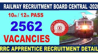 Central Railway 2562 Apprentices Recruitment post: 2020.