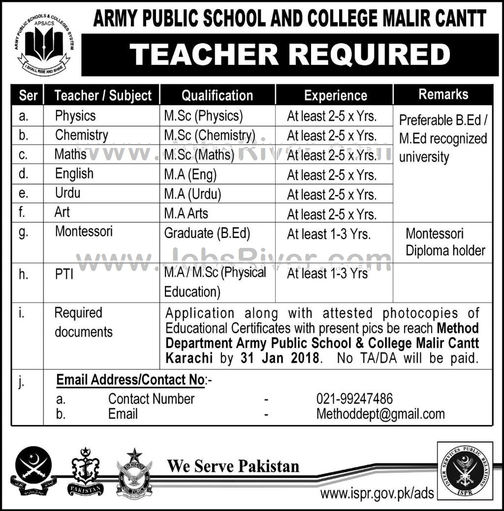 Jobs In Army Public School And College Malir Cantt January 2018