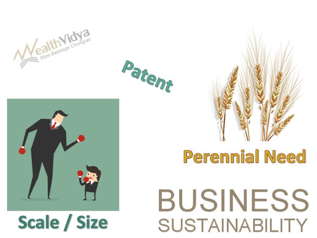 Top Companies with Sustainable Business Models, economic sustainability, business sustainability