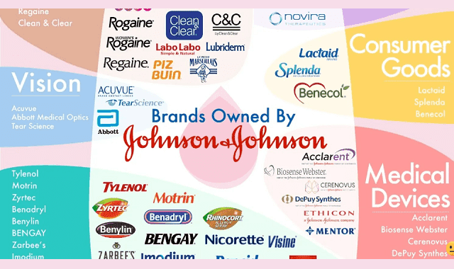 johnson & johnson,johnson and johnson,johnson,boris johnson,johnson banks,michael johnson,jobs at johnson & johnson,johnson & johnson careers,johnson & johnson history,careers at johnson and johnson,johnson & johnson baby shampoo,johnson & johnson (award winner),johnson and johnson stock,johnson and johnson company,johnson & johnson global services,brian johnson,johnson and johnson commercial,Brands Owned by Johnson & Johnson #infographic