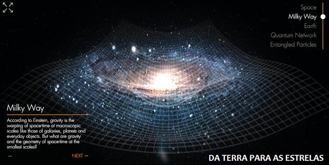 Particulas quanticas