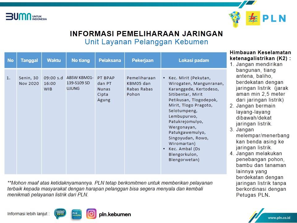Berikut Jadwal Pemadaman Listrik di Kebumen, Senin 30 November 2020