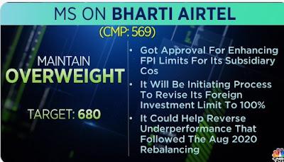 MS ON BHARTI AIRTEL - Rupeedesk Reports