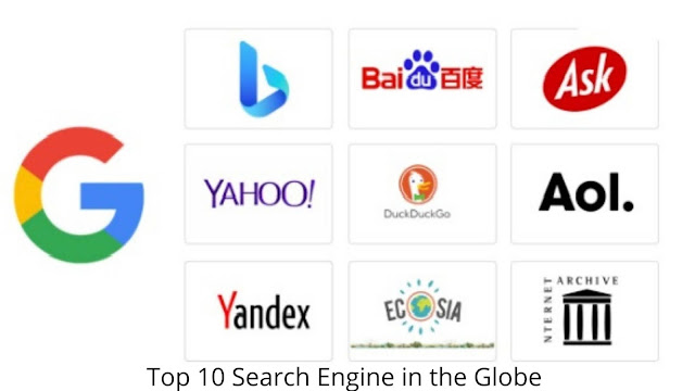 Top 10 Search engine in the globe