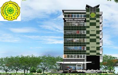 Daftar Fakultas dan Jurusan UMRI Universitas Muhammadiyah Riau